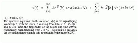 Synthesis Weave synthesis calculating the inverse dft