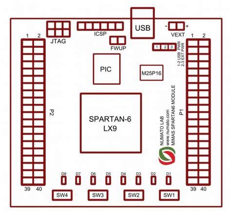 spartan wiring diagrams wiring diagram with description