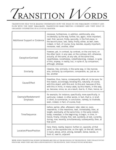 informative explanatory writing linking words transitions list
