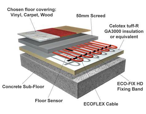caretaker in floor system picture installed stunning best underfloor heating ideas lentine marine