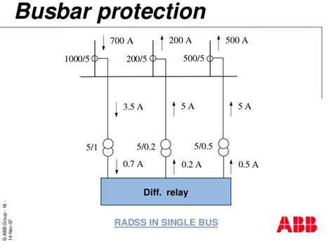 Baterai Evercoss A200 A5 Ic Protection bar protection
