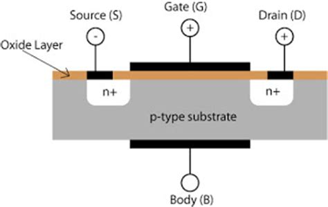 power transistor vs mosfet integrated thoughts bjt vs fet jfet mosfet