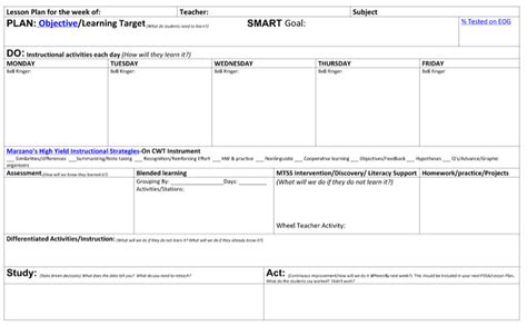 i do we do you do lesson plan template lesson planning and pdsa