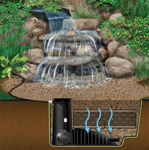 water features for backyards best 25 backyard water feature ideas on pinterest diy fountain diy waterfall and