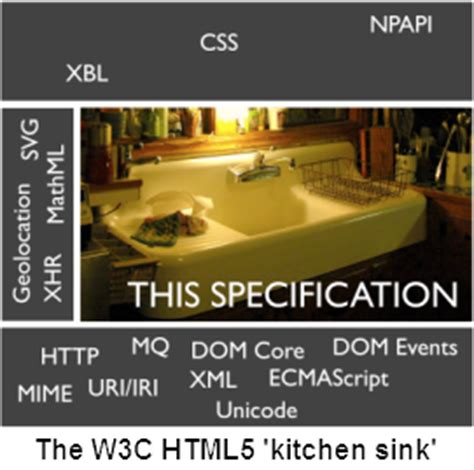 Html5 Kitchen Sink the w3c and the html5 standard light at the end of the