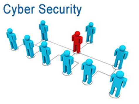 Mba In Cyber Security Management by Optrics Partner Ntl Network Test Labs