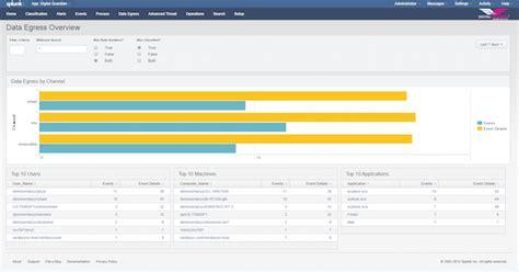 Splunk Sensitive Search Digital Guardian App For Splunk Enterprise Splunk Apps