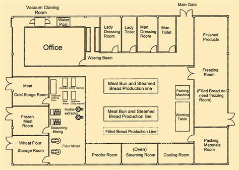 workshop layout and plant location layout joy studio design gallery photo