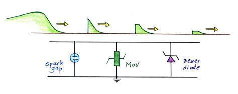 zener diode lightning protection apr 9 lightning protection pt 2 electronics