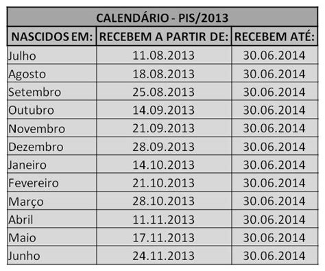 calendario pis liberado calend 225 rio pis pasep 2013 djacir eufr 225 sio voc 234