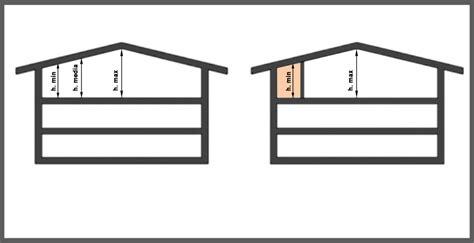 soffitta abitabile sottotetto non abitabile altezza semplice e comfort in