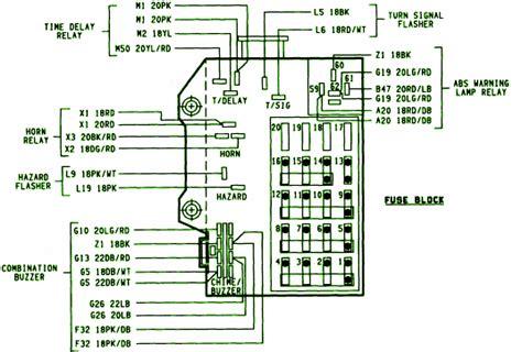 1995 dodge dakota v8 fuse box diagram circuit wiring