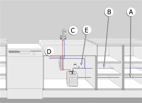 ariston water heater wiring diagram 28 images ariston