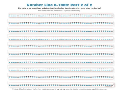 printable number line up to 1000 number line 0 1000 e is for enrichment printables and