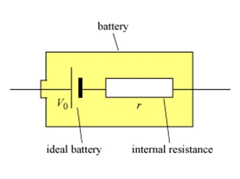 is a battery a resistor commercial industrial energy efficiency electric cell resistance of battery