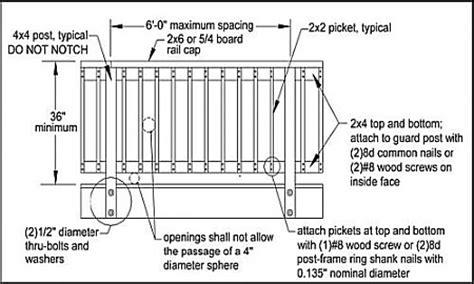 Interior Handrail Height Code by Deck Codes Newsonair Org