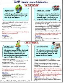 qar template vii comprehension text structure activity red4043 study