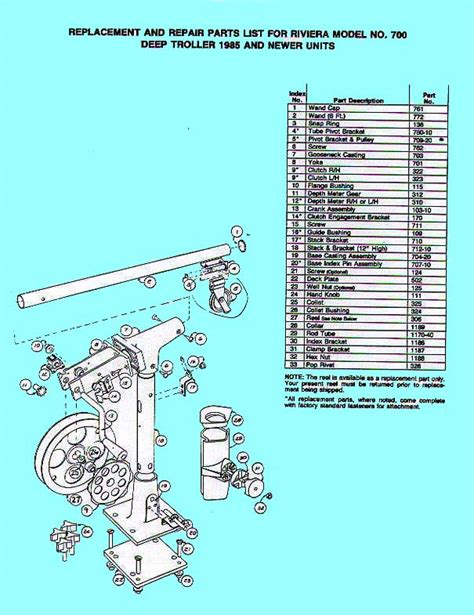 Shoo Nr Citrone parts of a box model parts free engine image for user manual