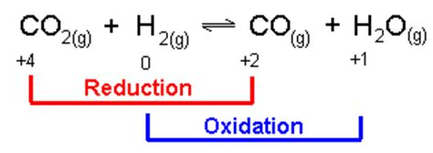 exle of oxidation the substitute chemistry
