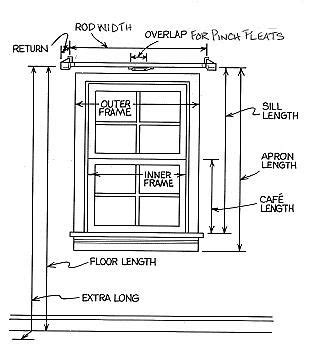 how to measure curtain rod width curtain measuring guide how to measure windows for