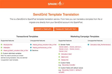 introducing our sendgrid template migration tool sparkpost