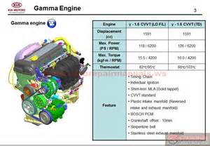Kia Cerato Owners Manual Kia Technical Service Cerato Spectra Td