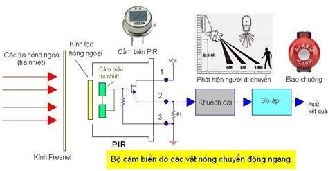 transistor trong li pir sensor alarm c 225 ch d 249 ng cảm biến chuyển động cộng đồng arduino việt nam