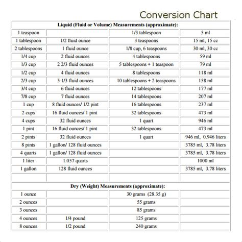 liquid mesure chart pictures to pin on pinterest pinsdaddy
