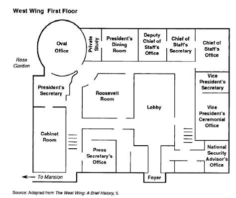 West Wing Floor Plan | president s emergency operations center united states