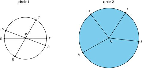diagram of a circle labeled diagram of a circle labeled images how to guide and refrence