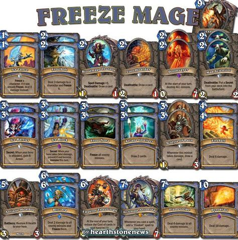 what is the best deck in hearthstone 17 best images about hearthstone on