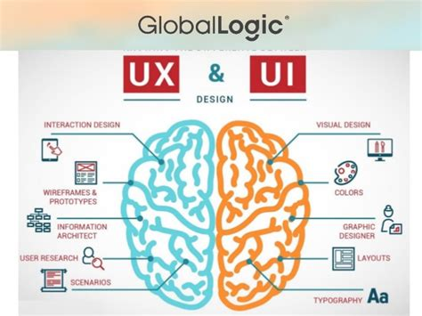 visitor pattern advantages advantages of ux user experience design ui user