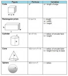 Well geometric shapes worksheets moreover math shapes worksheets 1st