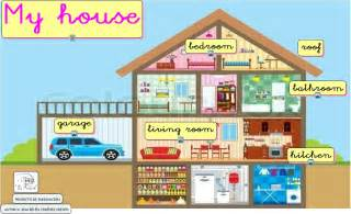 my home my house