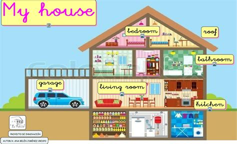 this is my house parts of the house learning 2gether
