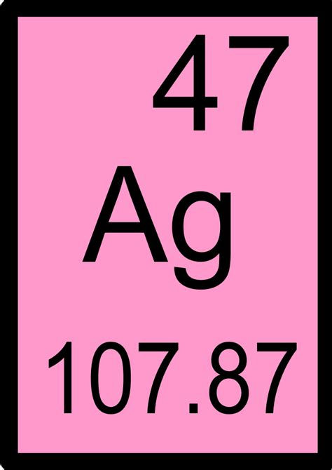 Ag Symbol Periodic Table by Image Gallery Silver Symbol