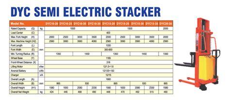 Ready Stock Electric Stacker Noblift harga jual semi electric stacker jakarta surabaya semarang