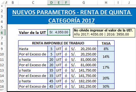retenciones a las ganancias excel para calculo 2016 plantilla en excel para c 225 lculo del impuesto a la renta de