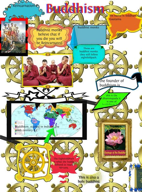 personal and cultural expression publish with glogster essay on buddhism in india