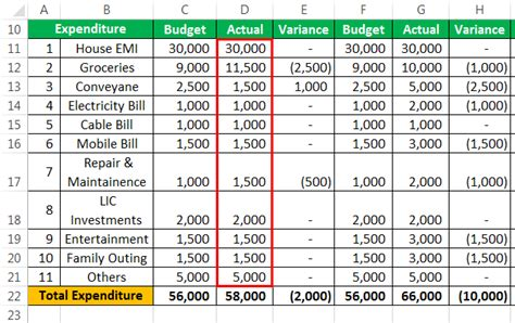 personal budget template  excel
