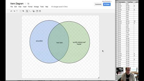 Venn Diagrams With Google Draw Youtube Venn Diagram Template Docs