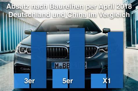 Bmw X1 3er Touring Vergleich by China Deutschland Vergleich Absatz Bmw 3er 5er Und X1
