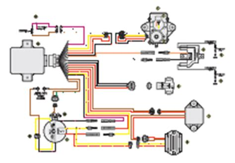 arctic cat snowmobile wiring diagram and electrical system