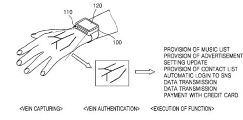 vascular pattern meaning forget fingerprint scanners samsung wants to use your