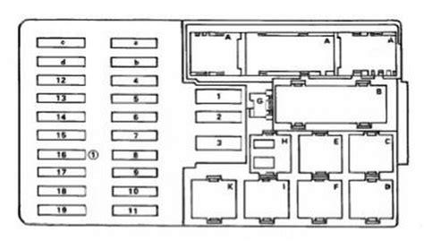 Mercedes E Class W123 300d 1987 Fuse Box Diagram