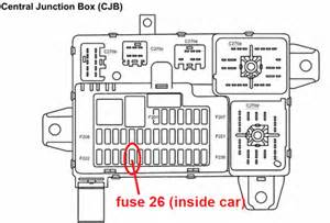 nissan altima fuse box location get wiring diagram free