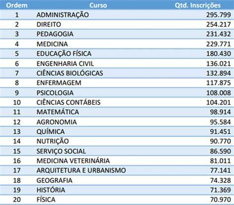 qual o salario dos professores em mg em 2016 qual o salario dos professores em mg em 2016 qual a m