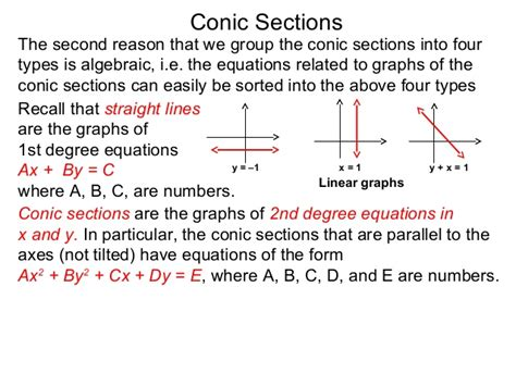 Equations Of Conic Sections by 32 Conic Sections Circles And Completing The Square