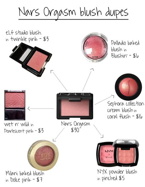 Best Of The Day Nars Blush by Nars Blush Dupe Best Blush Drugstore Makeup