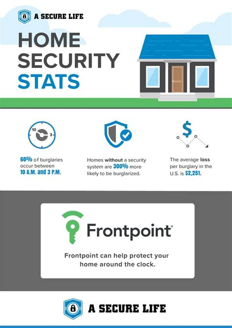 best 25 top home security systems ideas on